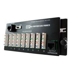 TM-8-IDC