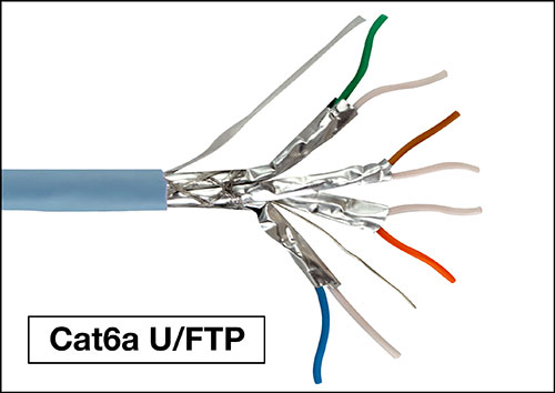 Shielded Cat6a Cables – F/UTP vs U/FTP  Which One Should I Use? SCP Structured Cable Products