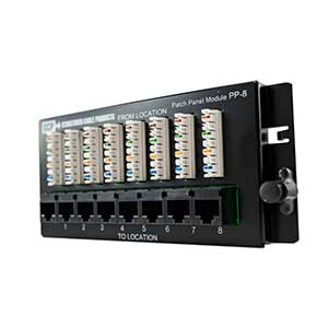 Structured Wiring Modules SCP Structured Cable Products CAT5 CAT6 CAT7 HDMI