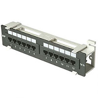 Patch Panel Brackets SCP Structured Cable Products